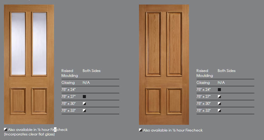 Solid And Unglazed Interior Panel Doors And Fire Doors Available